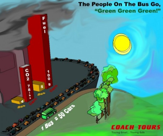 Go green enviromentally friendly infographic comparing the use of one bus to fifty individual cars.