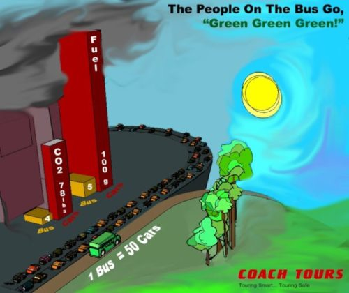 An infographic displaying that one bus is more energy efficient than fifty cars.